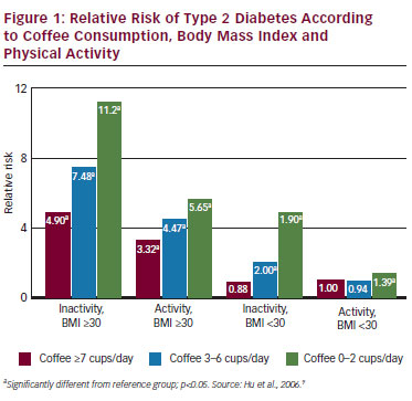 programas de diabetes en massachusetts