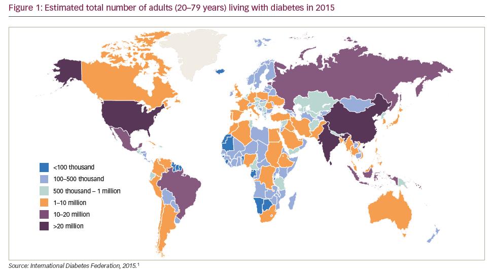 Recombinant Human Insulin in Global Diabetes Management