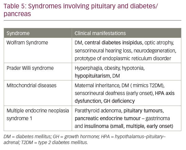 dott.ssa englaro endocrinología diabetes